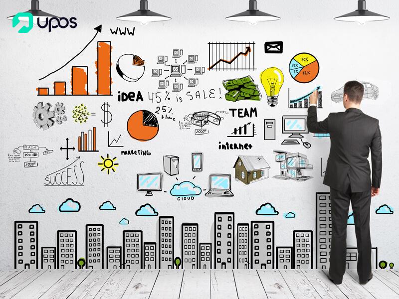 Chuẩn bị một Kế hoạch Khởi nghiệp kinh doanh hoàn chỉnh